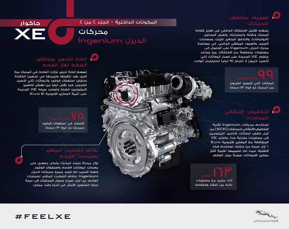 XE_Jaguar moteur tunisie