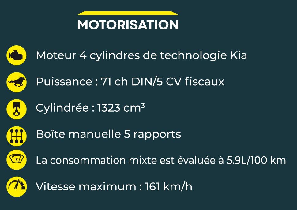 fiche-technique-moteur-wallys-car-619